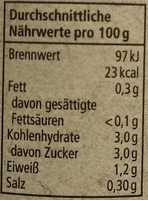 Tomaten in Stücken - Informations nutritionnelles - de