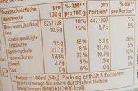 Rewe soja-Eis - Informations nutritionnelles