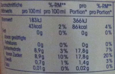 ja! Orangensaft - Informations nutritionnelles - de