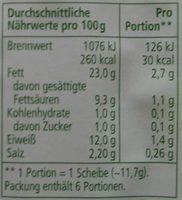 Paprika-Lyoner - Voedingswaarden - de