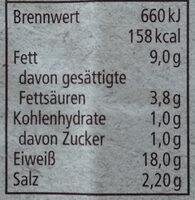 bio Bierschinken - Voedingswaarden - de