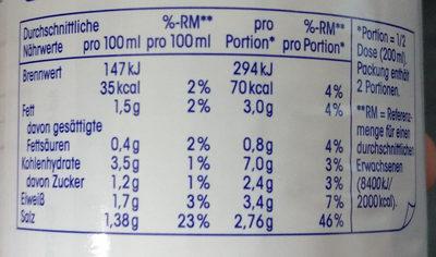 THAI-SUPPE mit Hühnerfleisch und Glasnudeln - Nährwertangaben