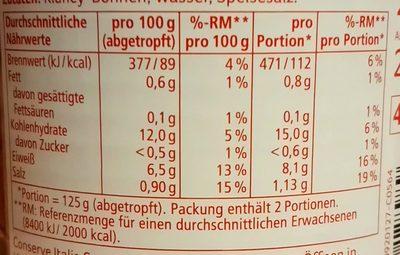 Kidney Bohnen - Informations nutritionnelles
