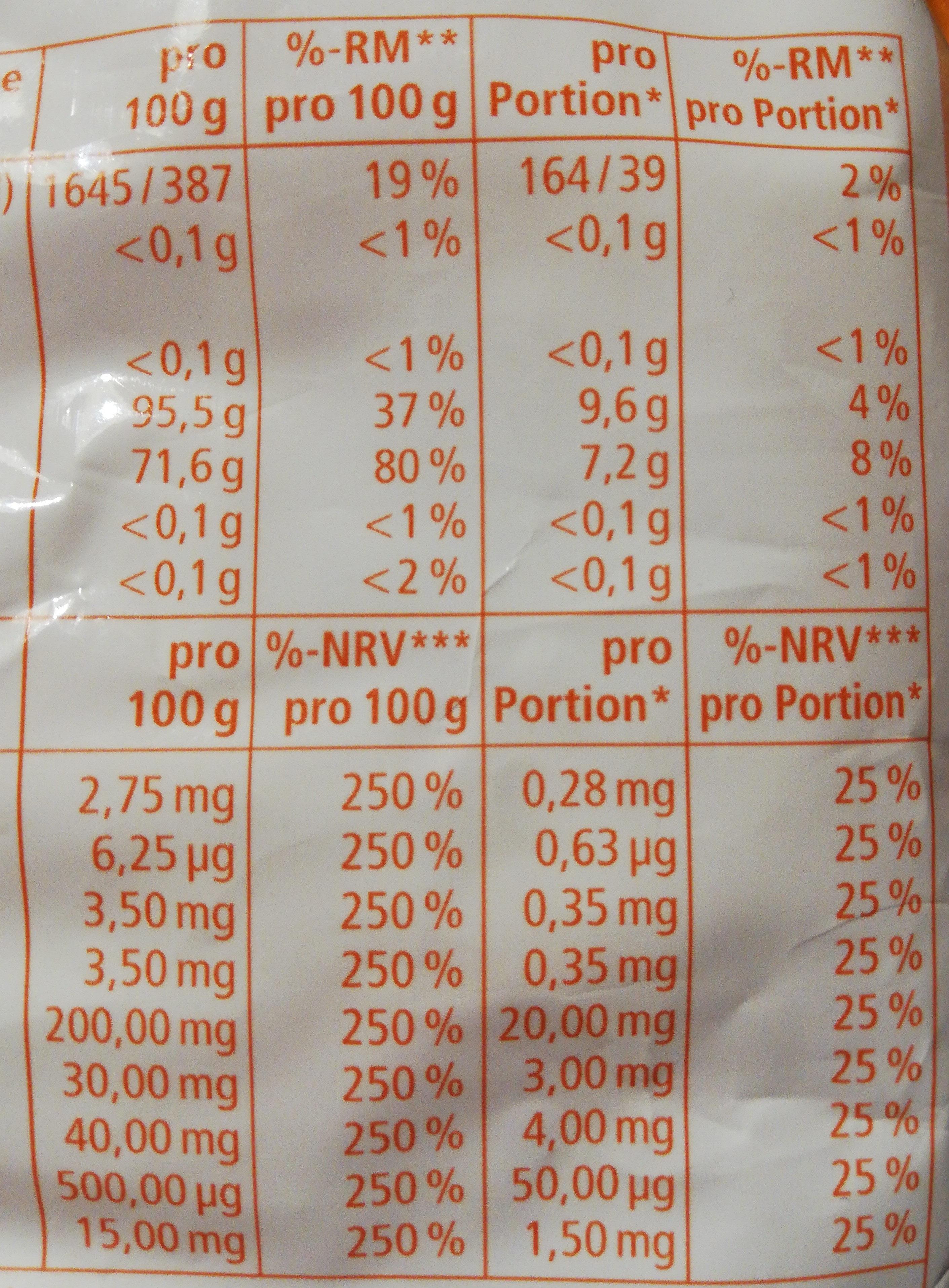 Vitalinos mit Traubenzucker - Nutrition facts - de