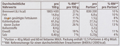 Knusper Schoko Müsli - Nutrition facts