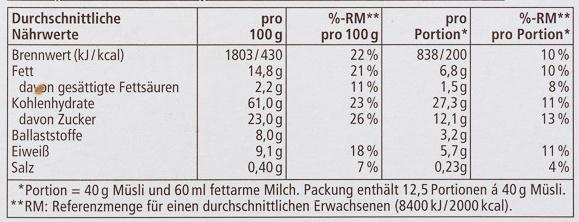 Knusper Schoko Müsli - Nutrition facts - de