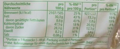 Nussecken mit Zarbitterschokolade - Informations nutritionnelles