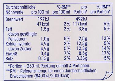 Frische fettarme Milch - Informations nutritionnelles - de