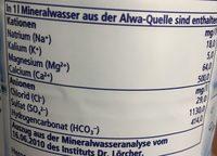 Aqua Mia Classic - Informations nutritionnelles