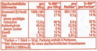 Buttercroissant - Voedingswaarden - de