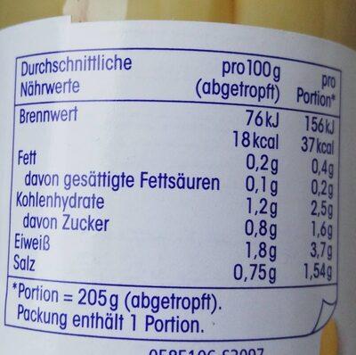 Stangenspargel - Nutrition facts - de