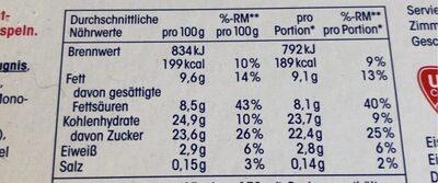 Spaghetti-Eis - Valori nutrizionali - de