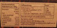 Erbsen - Informations nutritionnelles - de