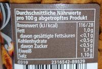 Pfifferlinge - Informations nutritionnelles