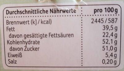 Dip  Eier - Valori nutrizionali - de