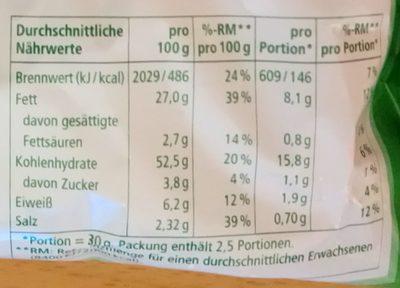 Zwiebelringe mit Sonnenblumenöl - Informations nutritionnelles