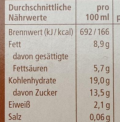 Crispy Cones Haselnuss - Nutrition facts - de