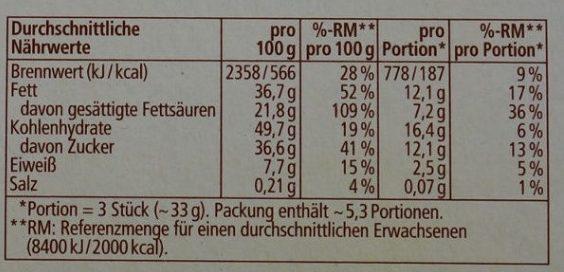 Schoko Waffeln Vollmilch - Nutrition facts