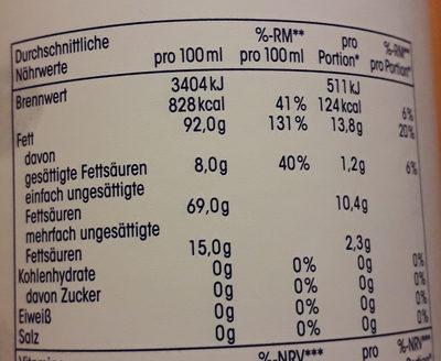 Distelöl - Nutrition facts