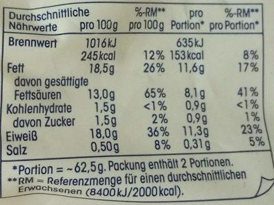 Mozzarella - Nährwertangaben