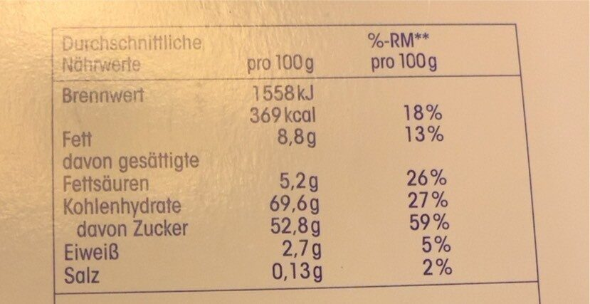 Schokoküsse - Nutrition facts - de