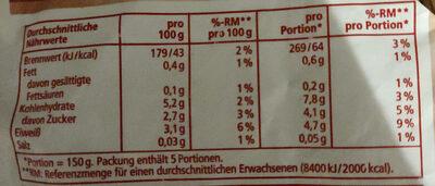 Wok Mix Gemüse - Nutrition facts - de