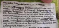 Rewe Beste Wahl Wasabi Erdnüsse - Ingrédients