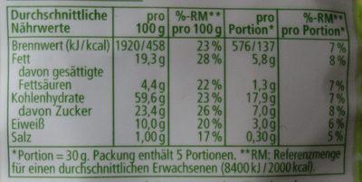 Rewe Beste Wahl Wasabi Erdnüsse - Informations nutritionnelles