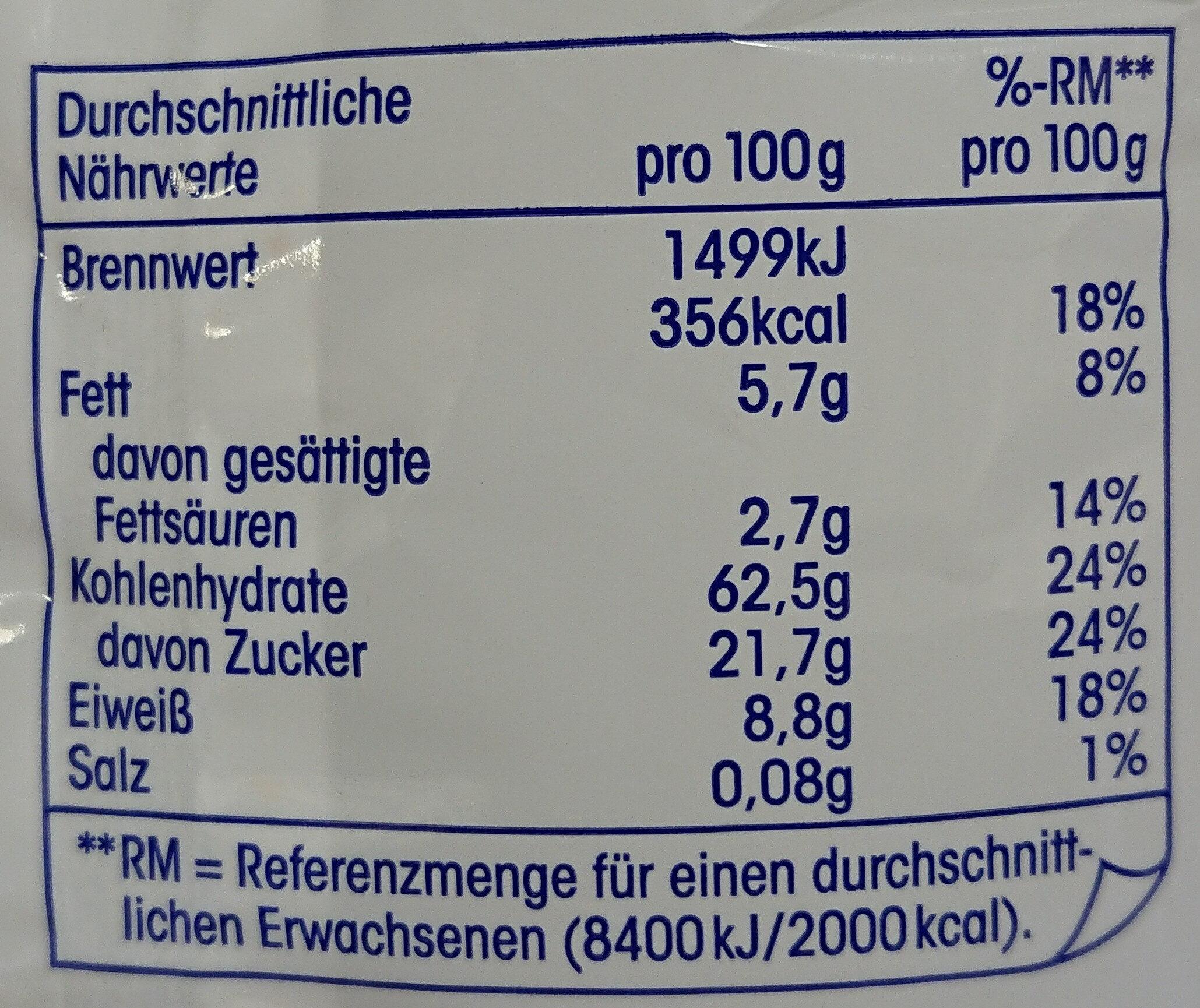 Ja! Früchtemüsli - Informations nutritionnelles - de