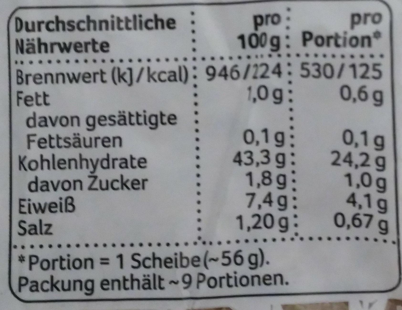 Unser Mildes Weizenmischbrot - Voedingswaarden