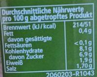 Cornichons mit Kräutern - Nährwertangaben