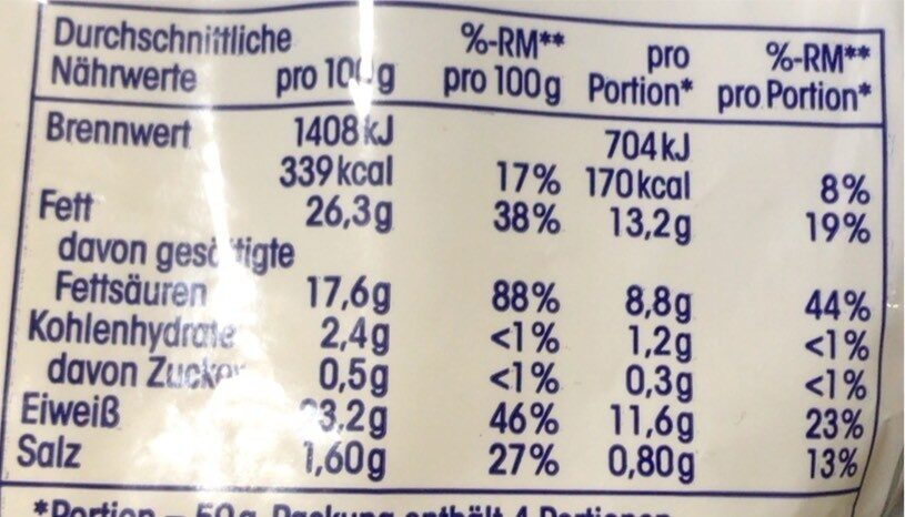 geriebener gratin- und pizzakässe - Nutrition facts - en