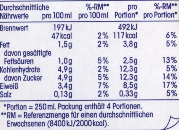 Ja! Frische Fettarme Milch 1,5% Fett 1L - Nährwertangaben - de