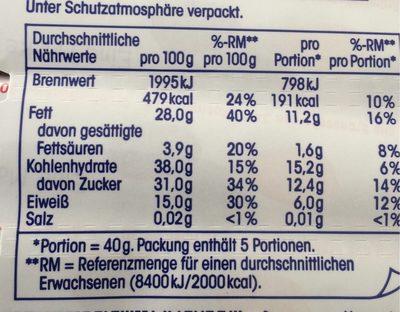 Nuss frucht mix - Nutrition facts - de