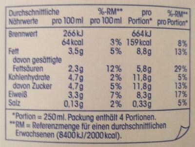 Frische Vollmilch (3,5% Fett) - Nährwertangaben - de