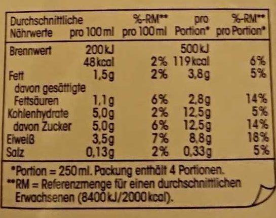 (V) Fettarme H-Milch - Informação nutricional - de
