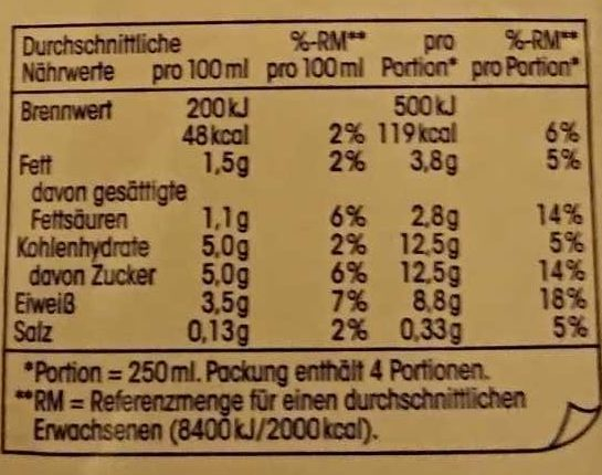 (V) Fettarme H-Milch - Nährwertangaben
