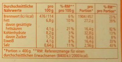 Gemüse Kartoffel Auflauf - Informations nutritionnelles - de