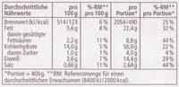 Risotto mit Pilzen - Informations nutritionnelles - de