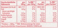 Quinoa mit Gemüse - Informations nutritionnelles
