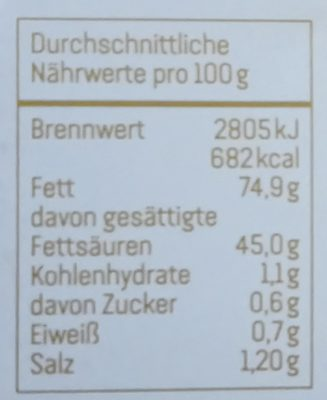 Steinpilzbutter - Nährwertangaben