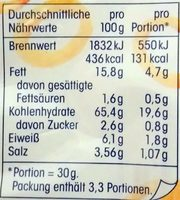Kartoffelringe mit Paprika - Informations nutritionnelles