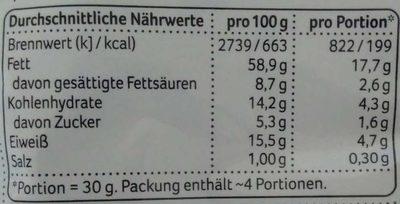 Edelnuss Mix - Informations nutritionnelles