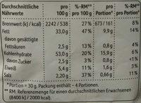 Kartoffelchips Meersalz & indischer Tellicherry Pfeffer - Informations nutritionnelles - de