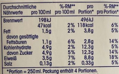 Fettarme H-Milch 1,5% - Nutrition facts - de