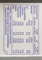 H-Milch 1,5% - Inhaltsstoffe - de