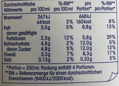 H-vollmilch - Nährwertangaben - de