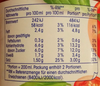 Tomate-Basilikum Pasta-Sauce - Nährwertangaben