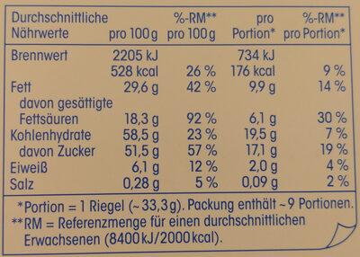 Schoko & Keks mit Milchcreme - Nutrition facts