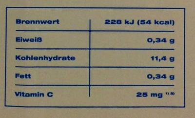 Braeburn Klasse I 70/80 mm - Nährwertangaben